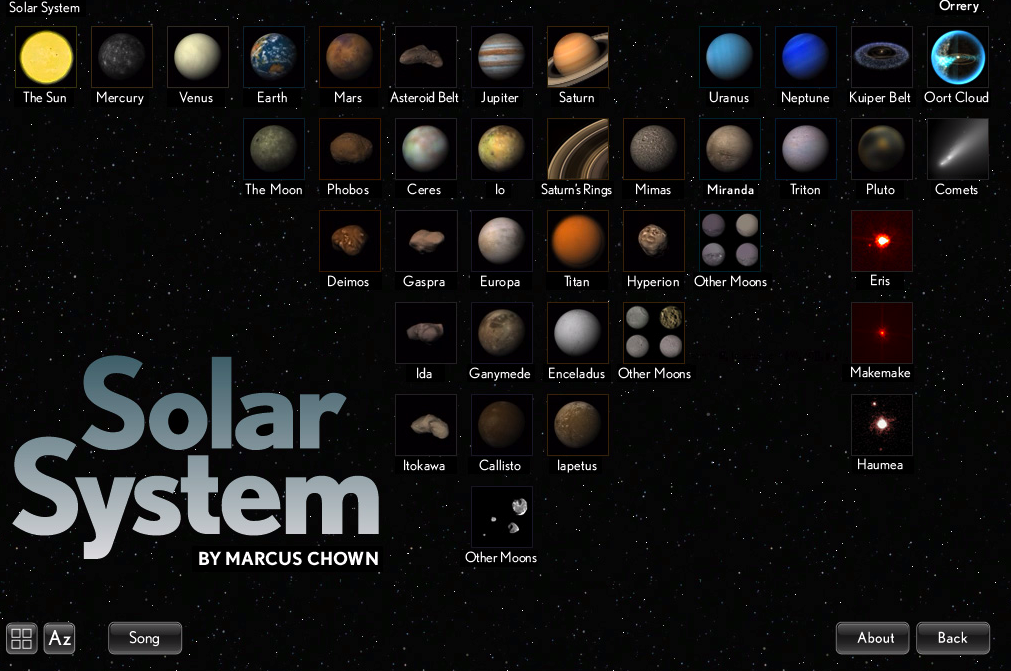 list names of planets - photo #1